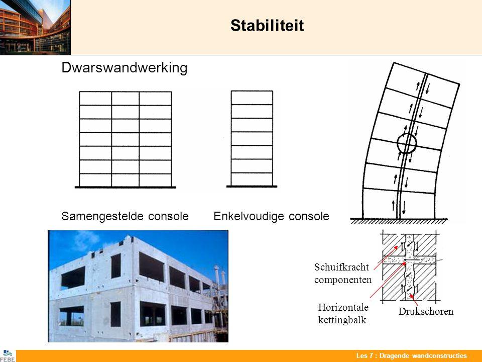 Les 7 : Dragende wandconstructies Stabiliteit Dwarswandwerking Samengestelde console Enkelvoudige console Drukschoren Schuifkracht componenten Horizon