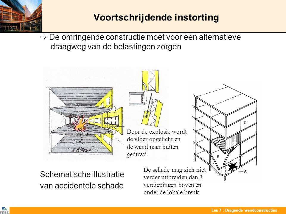Les 7 : Dragende wandconstructies Voortschrijdende instorting  De omringende constructie moet voor een alternatieve draagweg van de belastingen zorge