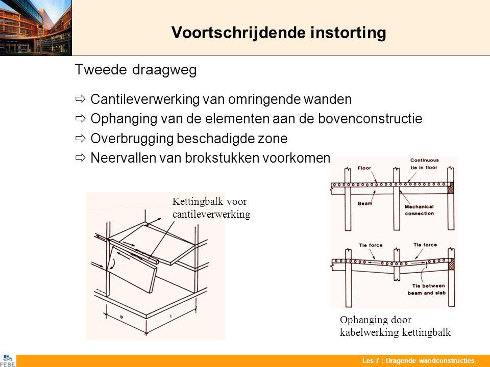 Les 7 : Dragende wandconstructies Voortschrijdende instorting Tweede draagweg  Cantileverwerking van omringende wanden  Ophanging van de elementen a