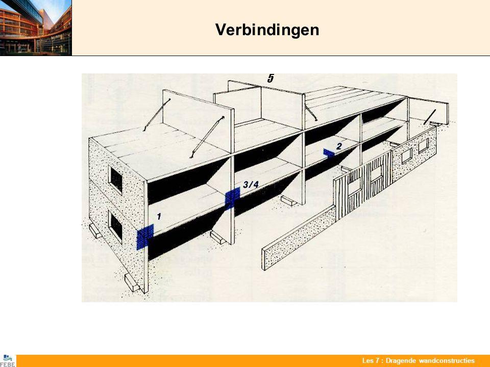 Les 7 : Dragende wandconstructies Verbindingen Overzicht types verbindingen bij wandconstructies 5