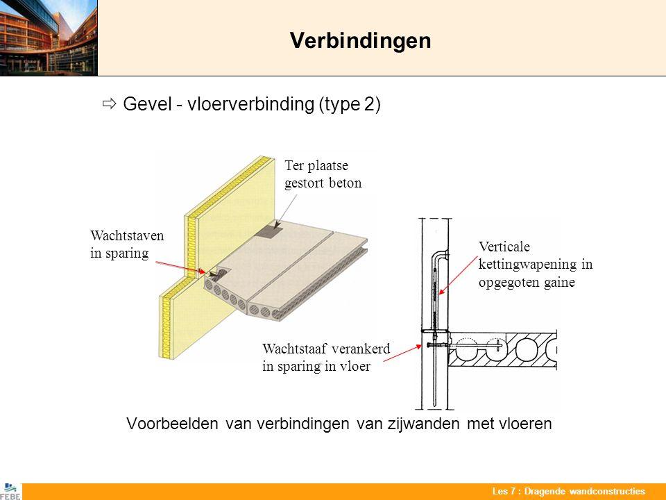 Les 7 : Dragende wandconstructies Verbindingen  Gevel - vloerverbinding (type 2) Voorbeelden van verbindingen van zijwanden met vloeren Verticale ket