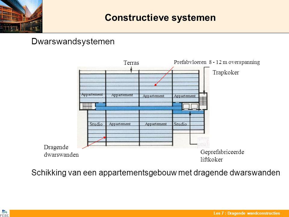 Les 7 : Dragende wandconstructies Constructieve systemen Dwarswandsystemen Schema van een appartementsgebouw met dragende dwarswanden Holle vloeren Dragende wanden Prefabgevels