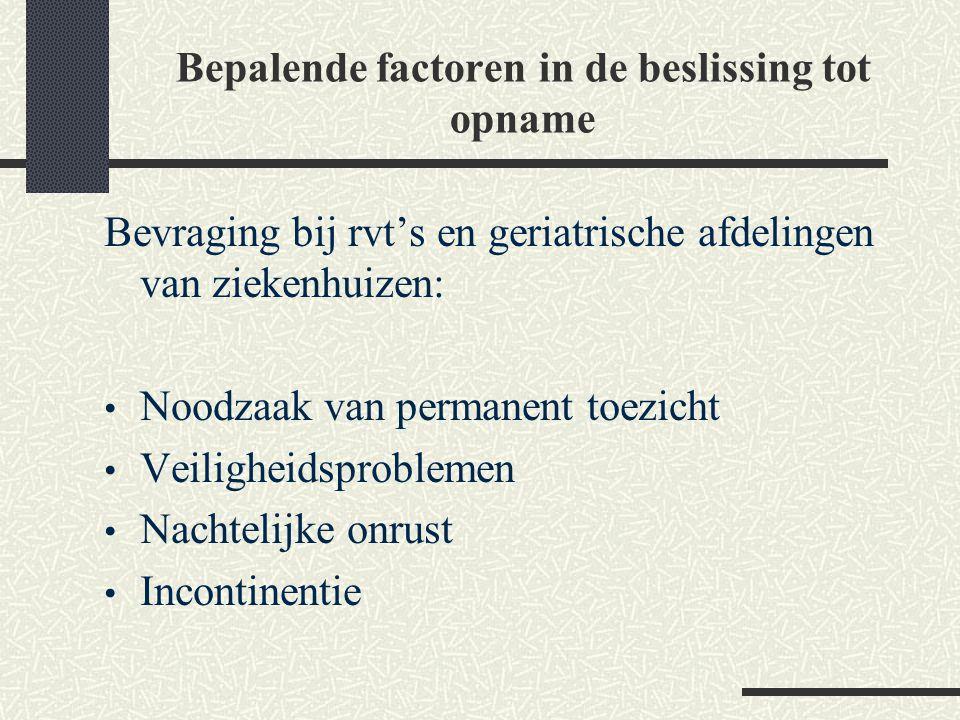 Bepalende factoren in de beslissing tot opname Bevraging bij rvt's en geriatrische afdelingen van ziekenhuizen: Noodzaak van permanent toezicht Veilig