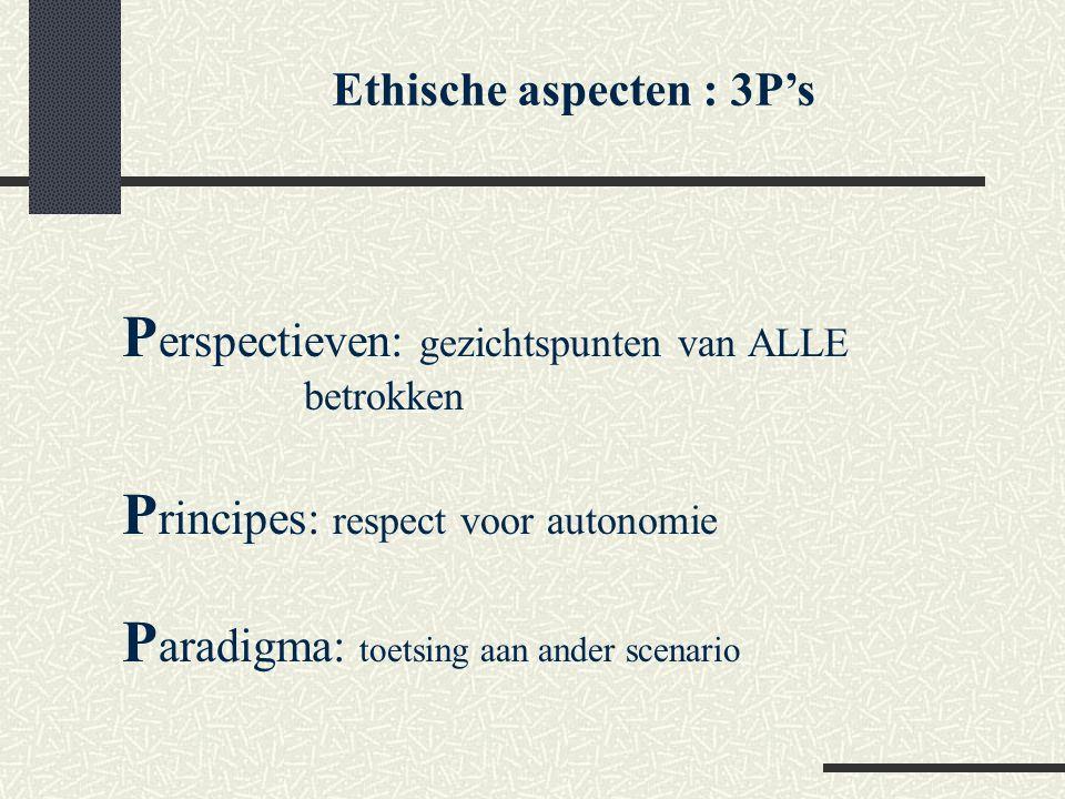 Ethische aspecten : 3P's P erspectieven: gezichtspunten van ALLE betrokken P rincipes: respect voor autonomie P aradigma: toetsing aan ander scenario