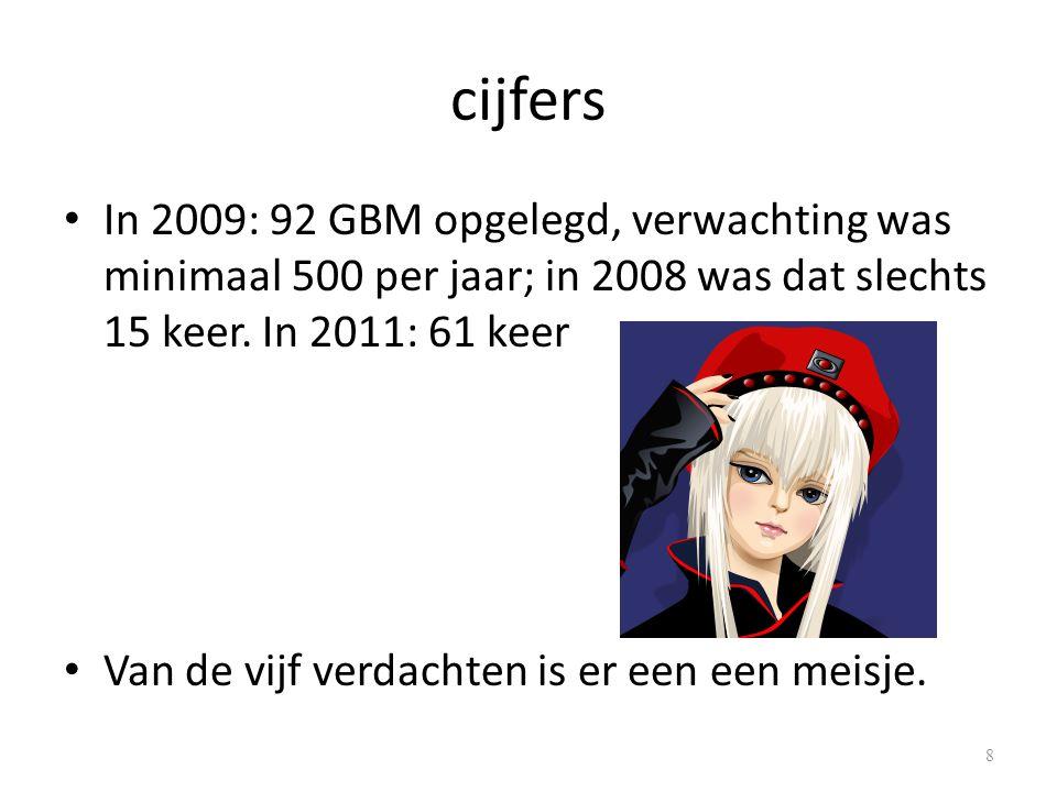 Raadsman Rb Haarlem 10 november 2009, BK3403: recht op bijstand van een advocaat tijdens het verhoor.