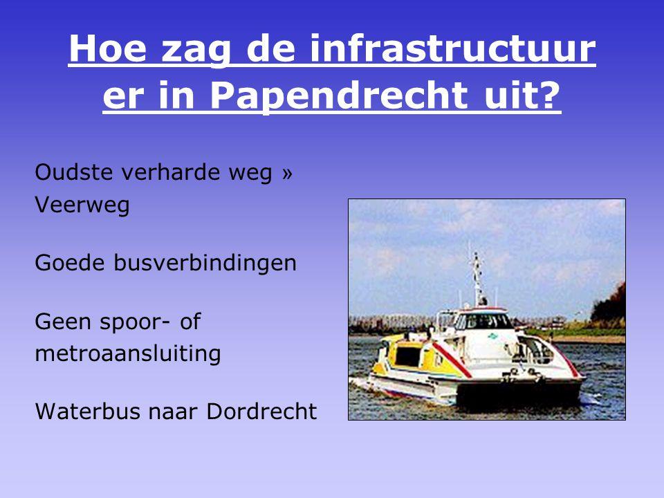 Hoe zag de infrastructuur er in Papendrecht uit.