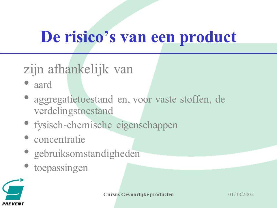 01/08/2002Cursus Gevaarlijke producten De risico's van een product zijn afhankelijk van aard aggregatietoestand en, voor vaste stoffen, de verdelingstoestand fysisch-chemische eigenschappen concentratie gebruiksomstandigheden toepassingen