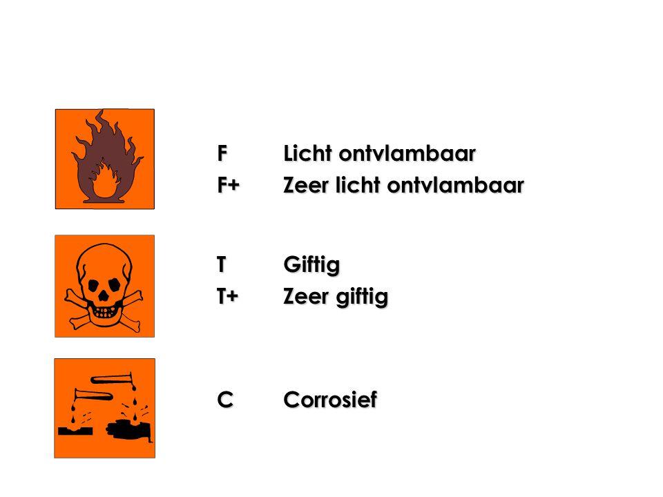 01/08/2002Cursus Gevaarlijke producten TEST Gevaarssymbolen