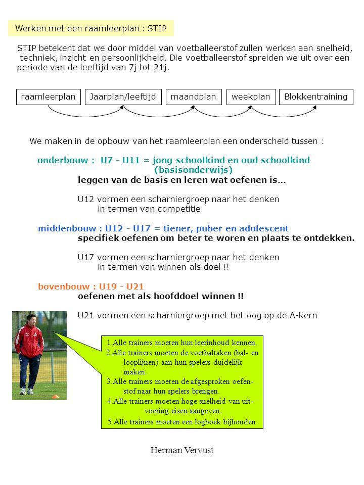 Herman Vervust Werken met een raamleerplan : STIP raamleerplanJaarplan/leeftijdmaandplanweekplanBlokkentraining STIP betekent dat we door middel van v