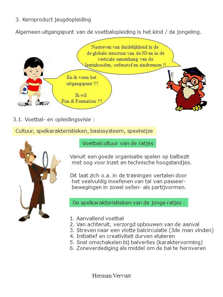 Herman Vervust Speelwijze : Zone 1-4-3-3 : Aan te leren basisprincipes  Binnen de speelwijze acteert elke speler in zijn zone.