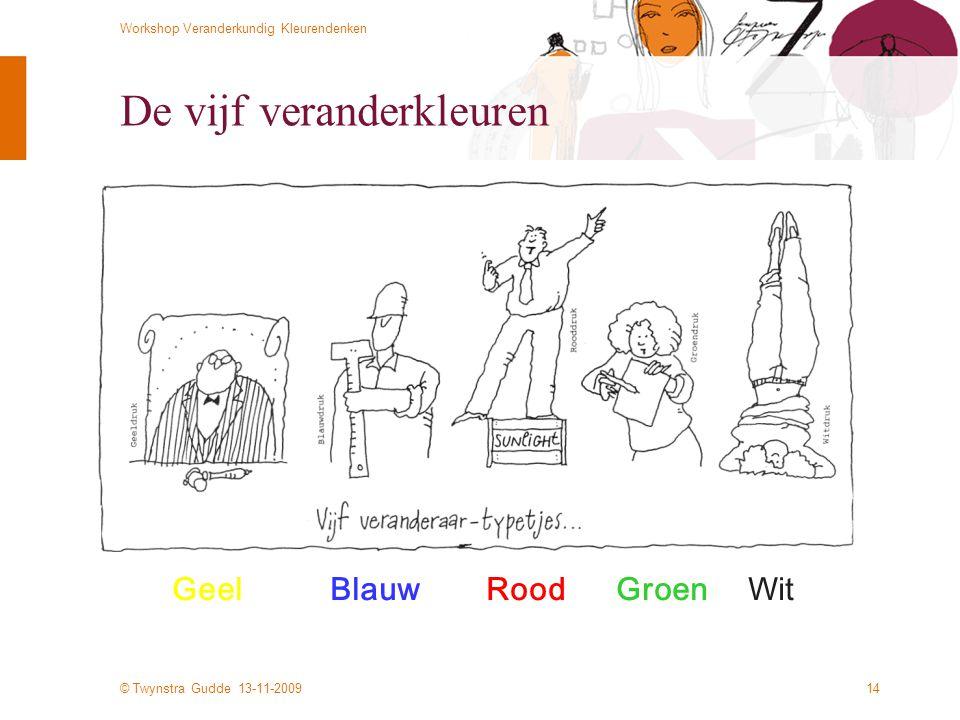 © Twynstra Gudde 13-11-2009 Workshop Veranderkundig Kleurendenken 14 De vijf veranderkleuren Geel Blauw Rood GroenWit