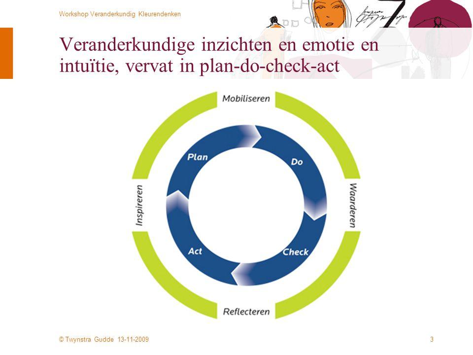 © Twynstra Gudde 13-11-2009 Workshop Veranderkundig Kleurendenken 3 Veranderkundige inzichten en emotie en intuïtie, vervat in plan-do-check-act