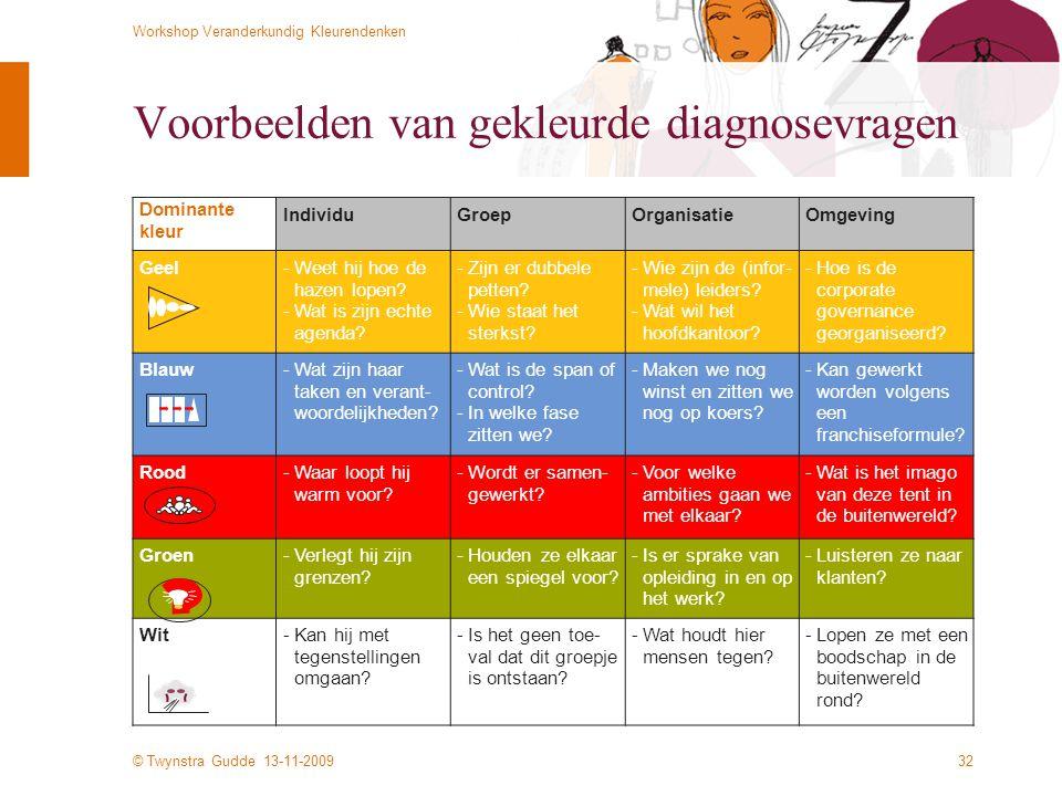 © Twynstra Gudde 13-11-2009 Workshop Veranderkundig Kleurendenken 32 Voorbeelden van gekleurde diagnosevragen Dominante kleur IndividuGroepOrganisatieOmgeving GeelWeet hij hoe de hazen lopen.