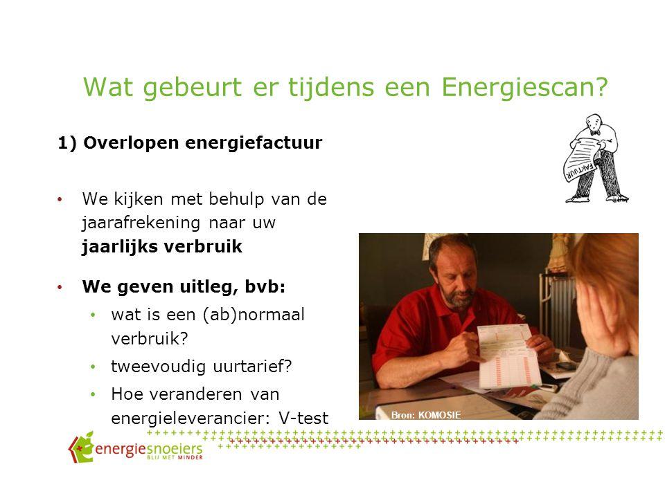De Energiescan GRATIS huisbezoek door 2 Energiesnoeiers 1.Energiesnoeiers én bewoner gaan samen woning rond en kijken waar er energie kan bespaard worden 2.Energiebesparingstips op maat Door je gedrag aan te passen kan je al heel wat energie besparen (10% op je factuur) 3.GRATIS plaatsen van 4 energiebesparende maatregelen ter waarde van ~ € 20.