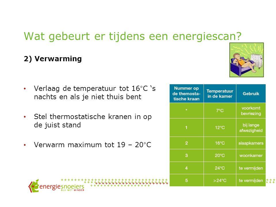 Overstappen van leverancier Geen verbrekingsvergoeding Aparte leverancier voor aardgas en elektriciteit is mogelijk Vergelijken van leveranciers via d