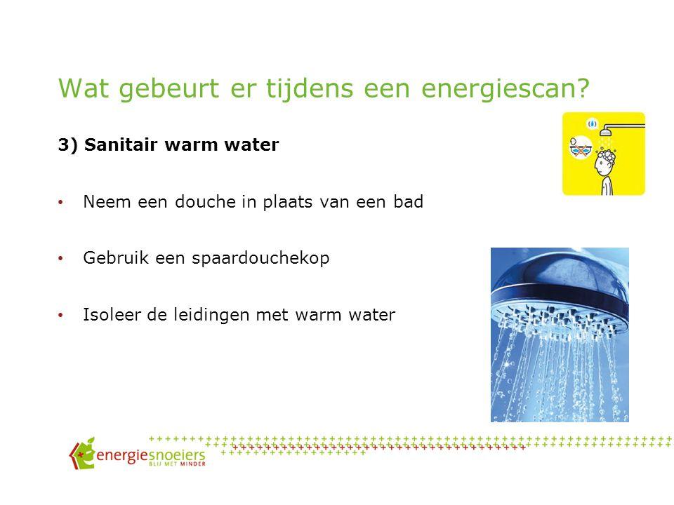 Gratis spaarpakket Plaatsen radiatorfolie Tegen niet-geïsoleerde buitenmuren Besparing: 7 € per jaar per m²
