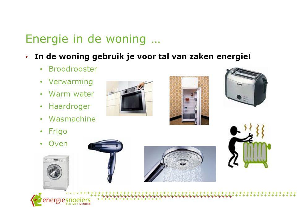 Samenstelling prijs per kWh