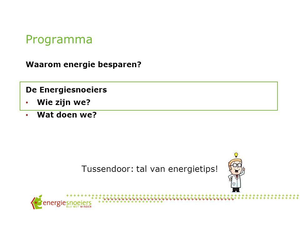 Energie besparen = geld besparen Energie is niet gratis.
