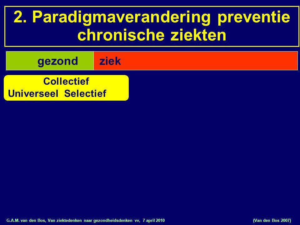 G.A.M. van den Bos, Van ziektedenken naar gezondheidsdenken vv, 7 april 2010 gezond (Van den Bos 2007) Collectief Universeel Selectief 2. Paradigmaver