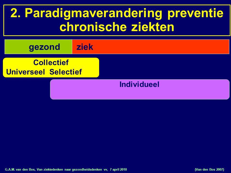 G.A.M. van den Bos, Van ziektedenken naar gezondheidsdenken vv, 7 april 2010 gezond (Van den Bos 2007) Collectief Universeel Selectief Individueel 2.