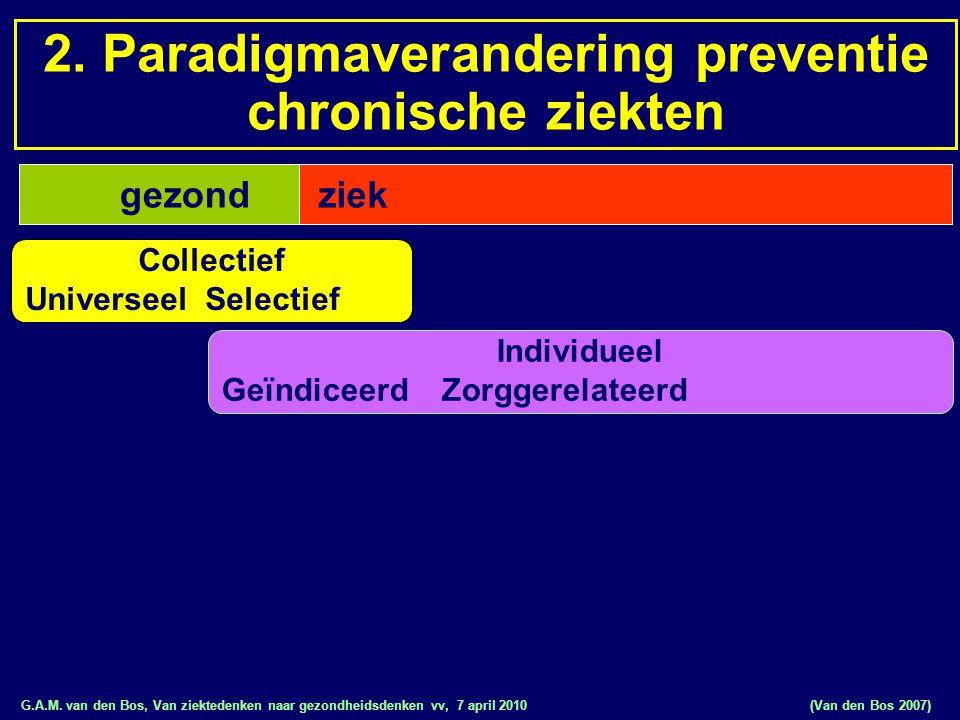 G.A.M. van den Bos, Van ziektedenken naar gezondheidsdenken vv, 7 april 2010 gezond (Van den Bos 2007) Collectief Universeel Selectief Individueel Geï