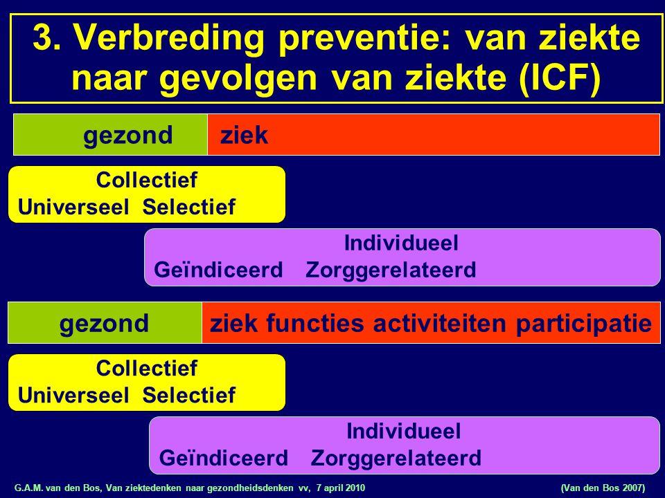 G.A.M. van den Bos, Van ziektedenken naar gezondheidsdenken vv, 7 april 2010 gezond ziek functies activiteiten participatiegezond (Van den Bos 2007) C