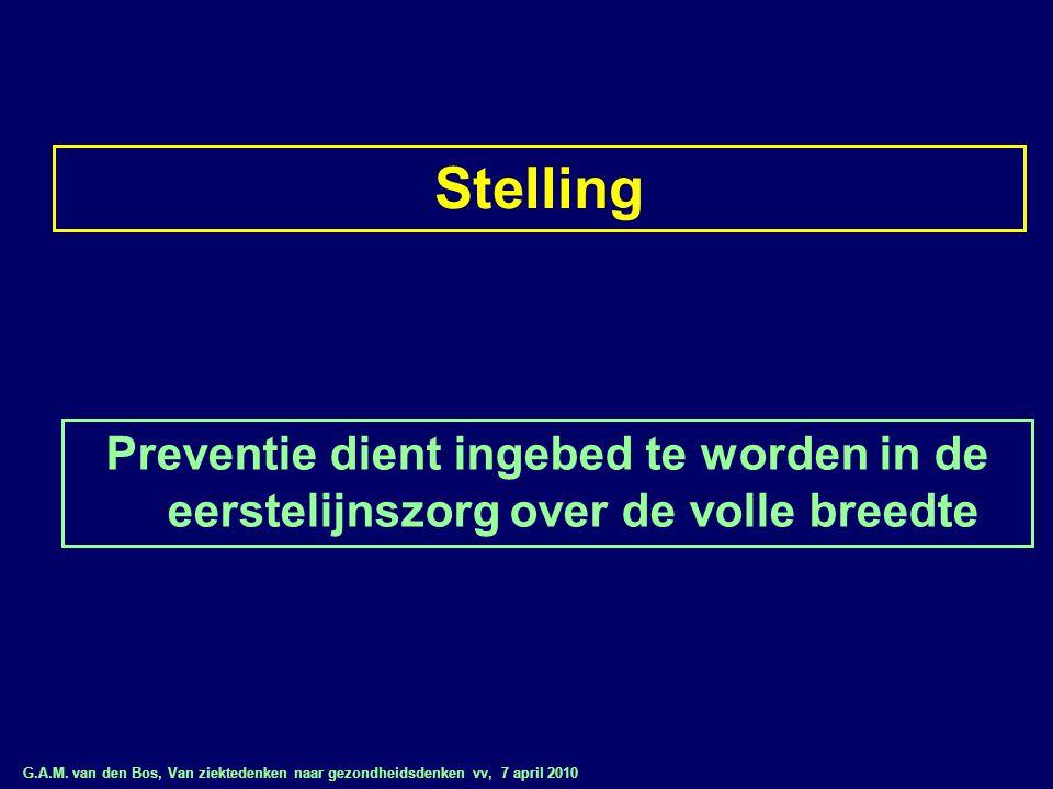 G.A.M. van den Bos, Van ziektedenken naar gezondheidsdenken vv, 7 april 2010 Stelling Preventie dient ingebed te worden in de eerstelijnszorg over de