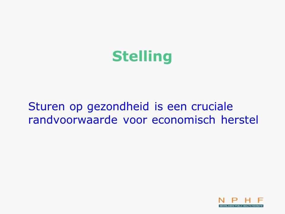G.A.M.van den Bos, Van ziektedenken naar gezondheidsdenken vv, 7 april 2010 6.
