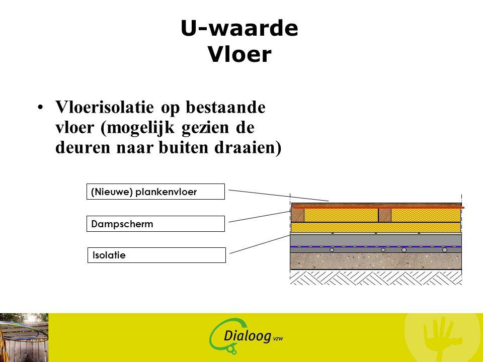 U-waarde Vloer Vloerisolatie op bestaande vloer (mogelijk gezien de deuren naar buiten draaien) (Nieuwe) plankenvloer Dampscherm Isolatie