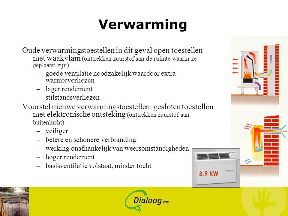 Verwarming Oude verwarmingstoestellen in dit geval open toestellen met waakvlam (onttrekken zuurstof aan de ruimte waarin ze geplaatst zijn) –goede ve