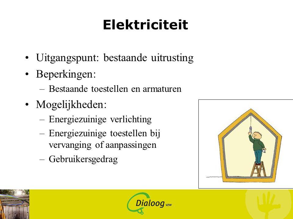 Elektriciteit Uitgangspunt: bestaande uitrusting Beperkingen: –Bestaande toestellen en armaturen Mogelijkheden: –Energiezuinige verlichting –Energiezu