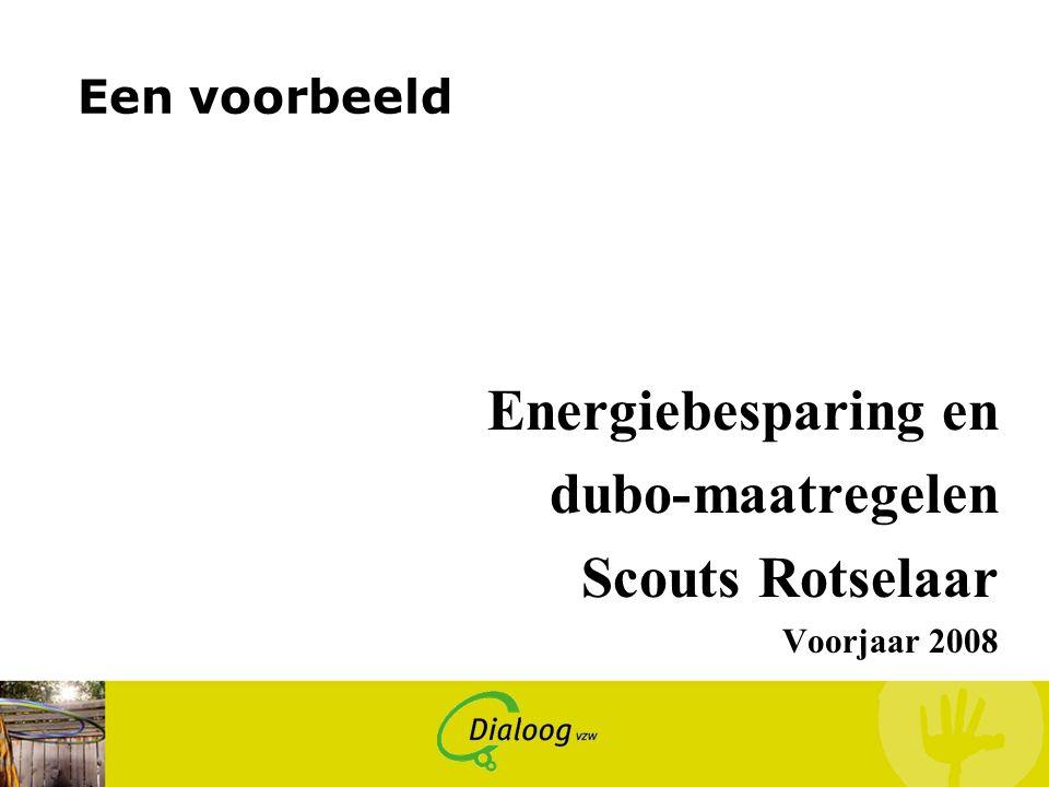 Een voorbeeld Energiebesparing en dubo-maatregelen Scouts Rotselaar Voorjaar 2008