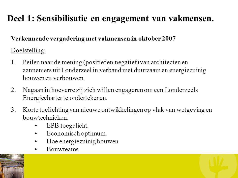 Verkennende vergadering met vakmensen in oktober 2007 Doelstelling: 1.Peilen naar de mening (positief en negatief) van architecten en aannemers uit Lo