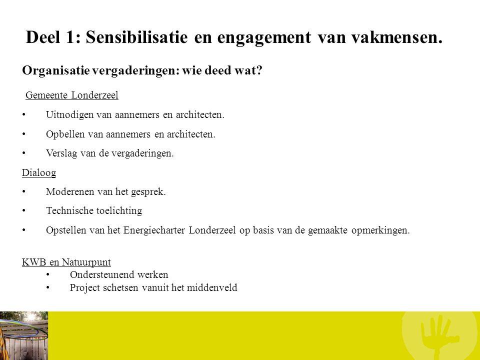 Deel 1: Sensibilisatie en engagement van vakmensen. Organisatie vergaderingen: wie deed wat? Gemeente Londerzeel Uitnodigen van aannemers en architect