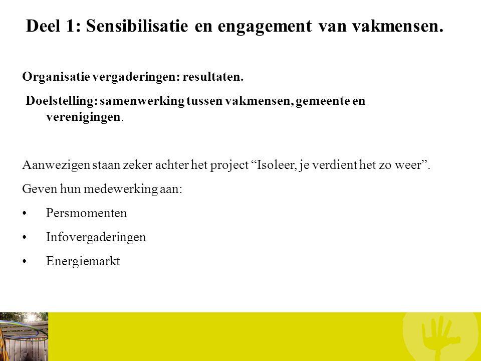 Deel 1: Sensibilisatie en engagement van vakmensen. Organisatie vergaderingen: resultaten. Doelstelling: samenwerking tussen vakmensen, gemeente en ve
