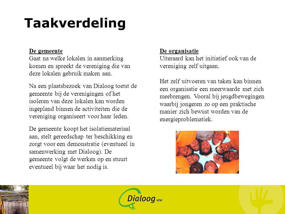 Financiering 10 werkdagen gratis van Dialoog via Tandem Tandem projectgeld €500 KWB + Natuurpunt (drank en broodjes aangeboden aan de standhouders) EN VEEL TIJD EN WERK ACRO €125 (drukken brochure) Gemeente