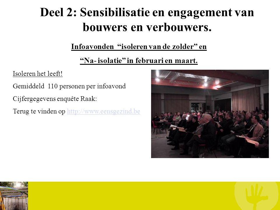 """Deel 2: Sensibilisatie en engagement van bouwers en verbouwers. Infoavonden """"isoleren van de zolder"""" en """"Na- isolatie"""" in februari en maart. Isoleren"""