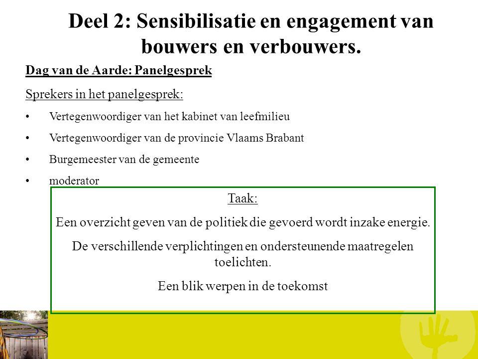 Deel 2: Sensibilisatie en engagement van bouwers en verbouwers. Dag van de Aarde: Panelgesprek Sprekers in het panelgesprek: Vertegenwoordiger van het