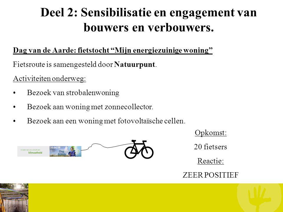 """Deel 2: Sensibilisatie en engagement van bouwers en verbouwers. Dag van de Aarde: fietstocht """"Mijn energiezuinige woning"""" Fietsroute is samengesteld d"""