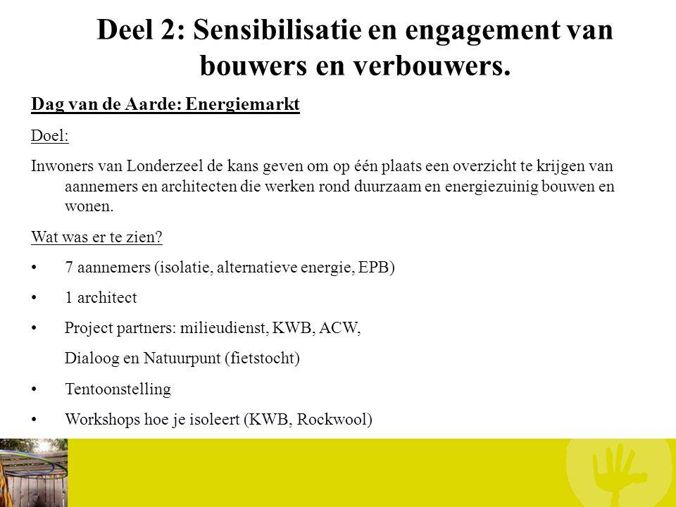 Deel 2: Sensibilisatie en engagement van bouwers en verbouwers. Dag van de Aarde: Energiemarkt Doel: Inwoners van Londerzeel de kans geven om op één p