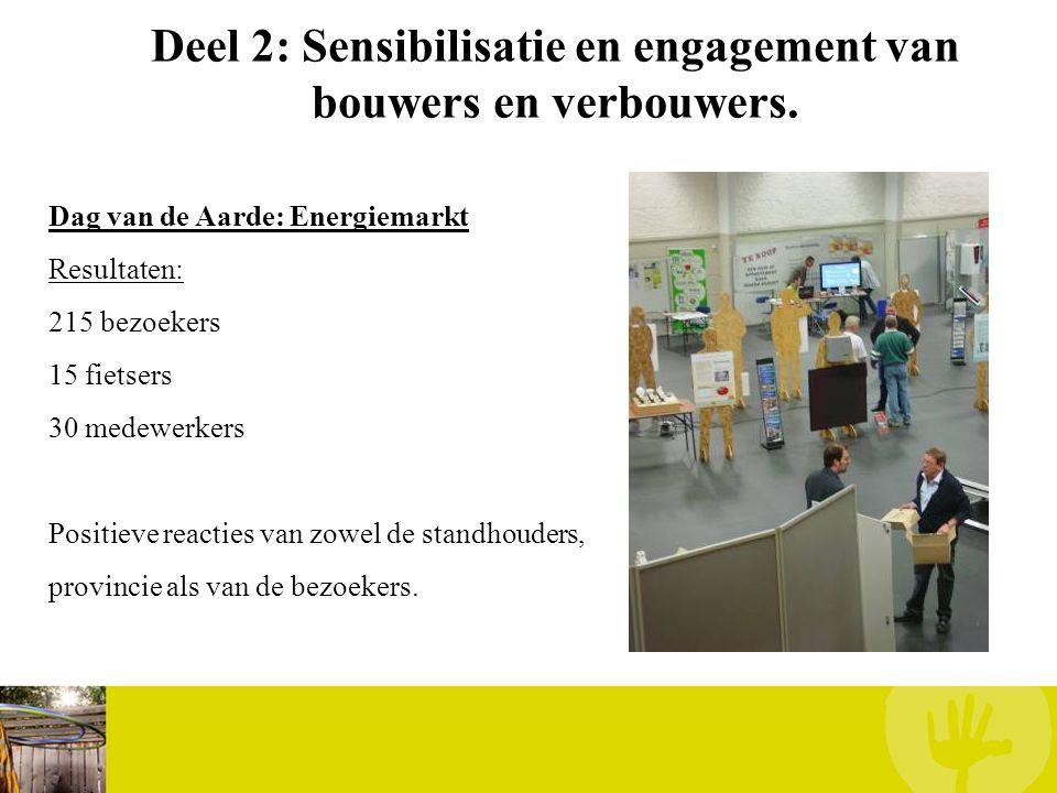 Deel 2: Sensibilisatie en engagement van bouwers en verbouwers. Dag van de Aarde: Energiemarkt Resultaten: 215 bezoekers 15 fietsers 30 medewerkers Po