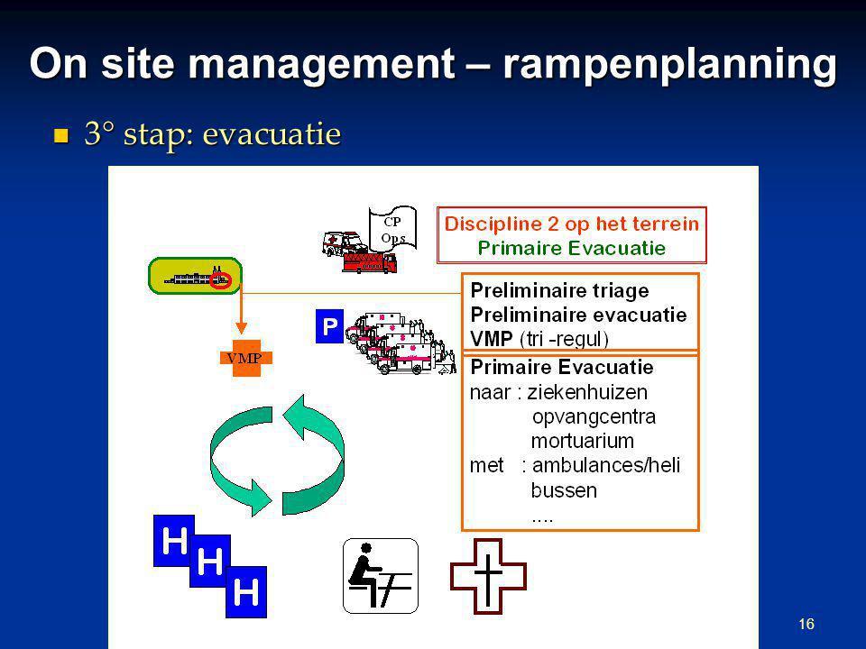 16 On site management – rampenplanning 3° stap: evacuatie 3° stap: evacuatie