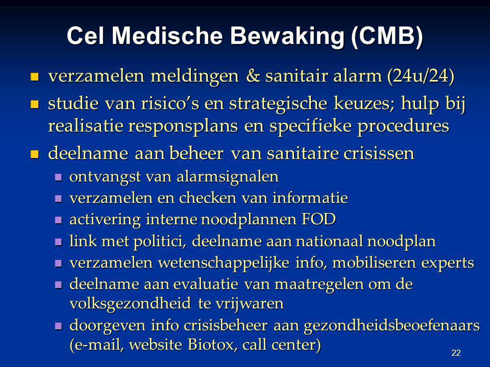 22 Cel Medische Bewaking (CMB) verzamelen meldingen & sanitair alarm (24u/24) verzamelen meldingen & sanitair alarm (24u/24) studie van risico's en st