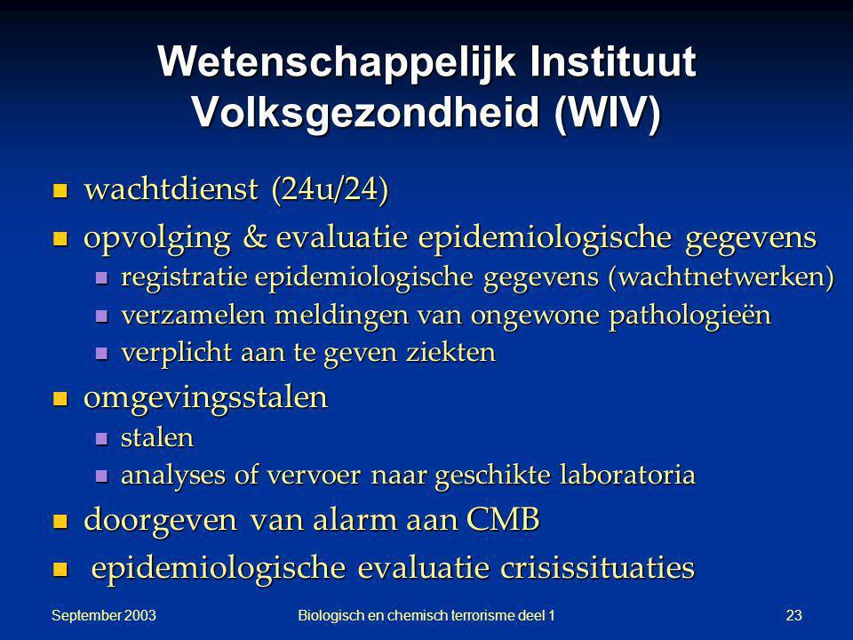 September 2003 Biologisch en chemisch terrorisme deel 123 Wetenschappelijk Instituut Volksgezondheid (WIV) wachtdienst (24u/24) wachtdienst (24u/24) o