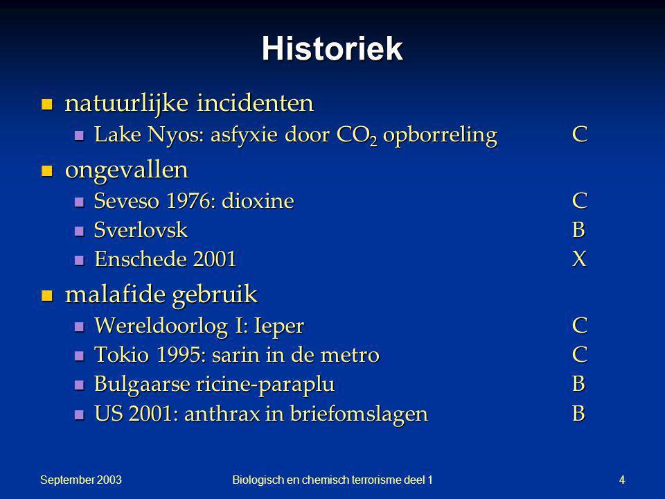 September 2003 Biologisch en chemisch terrorisme deel 14 Historiek natuurlijke incidenten natuurlijke incidenten Lake Nyos: asfyxie door CO 2 opborrel