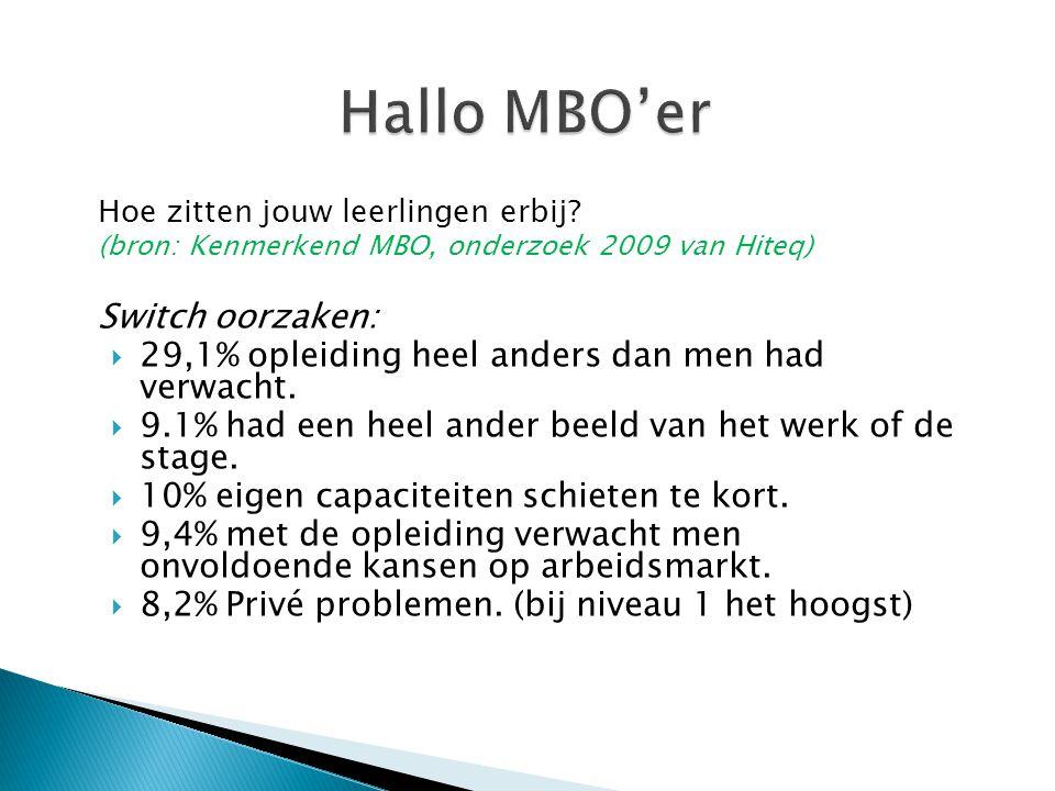 Hoe zitten jouw leerlingen erbij? (bron: Kenmerkend MBO, onderzoek 2009 van Hiteq) Switch oorzaken:  29,1% opleiding heel anders dan men had verwacht