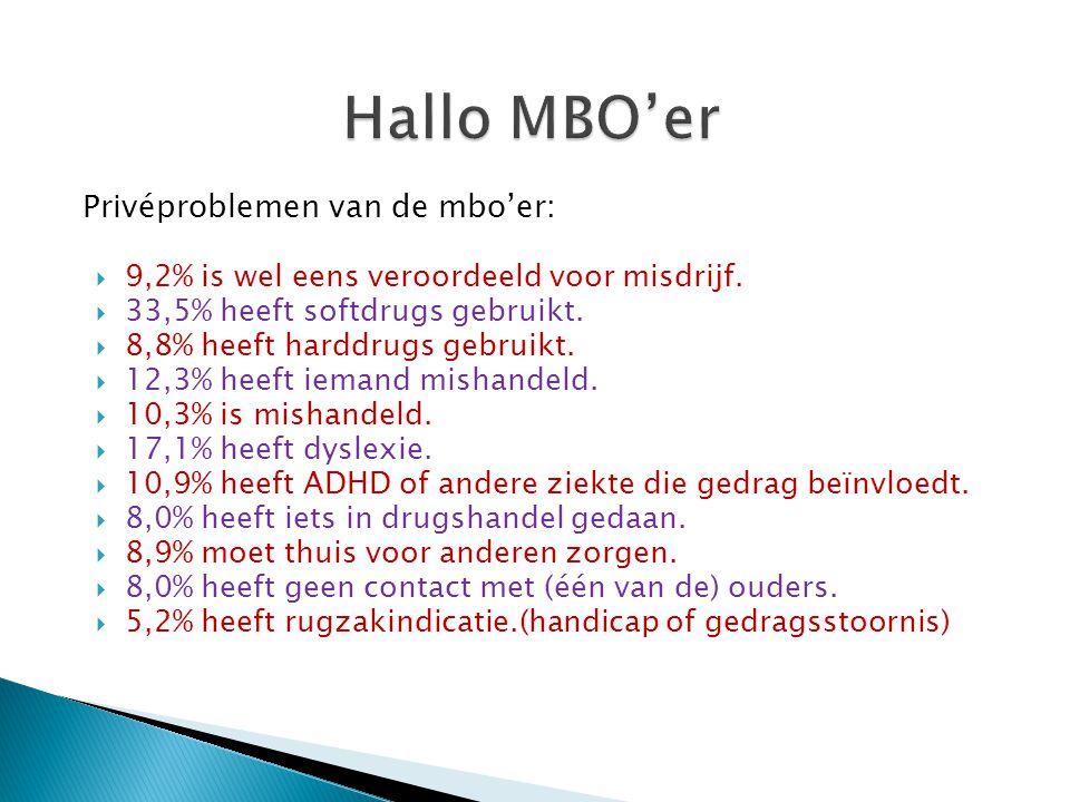 Privéproblemen van de mbo'er:  9,2% is wel eens veroordeeld voor misdrijf.  33,5% heeft softdrugs gebruikt.  8,8% heeft harddrugs gebruikt.  12,3%