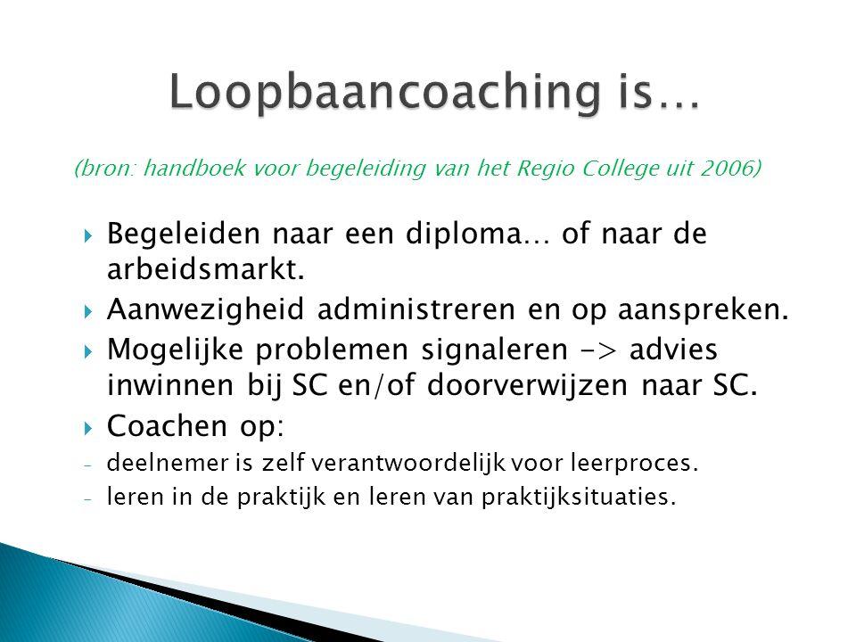 (bron: handboek voor begeleiding van het Regio College uit 2006)  Begeleiden naar een diploma… of naar de arbeidsmarkt.  Aanwezigheid administreren