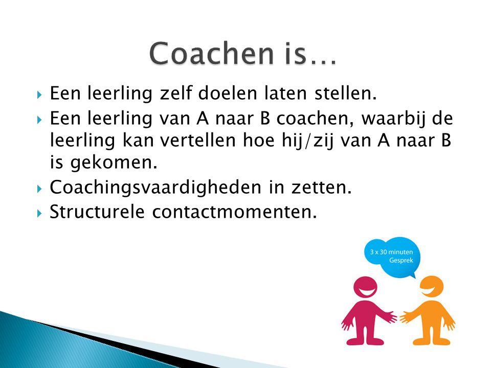  Een leerling zelf doelen laten stellen.  Een leerling van A naar B coachen, waarbij de leerling kan vertellen hoe hij/zij van A naar B is gekomen.