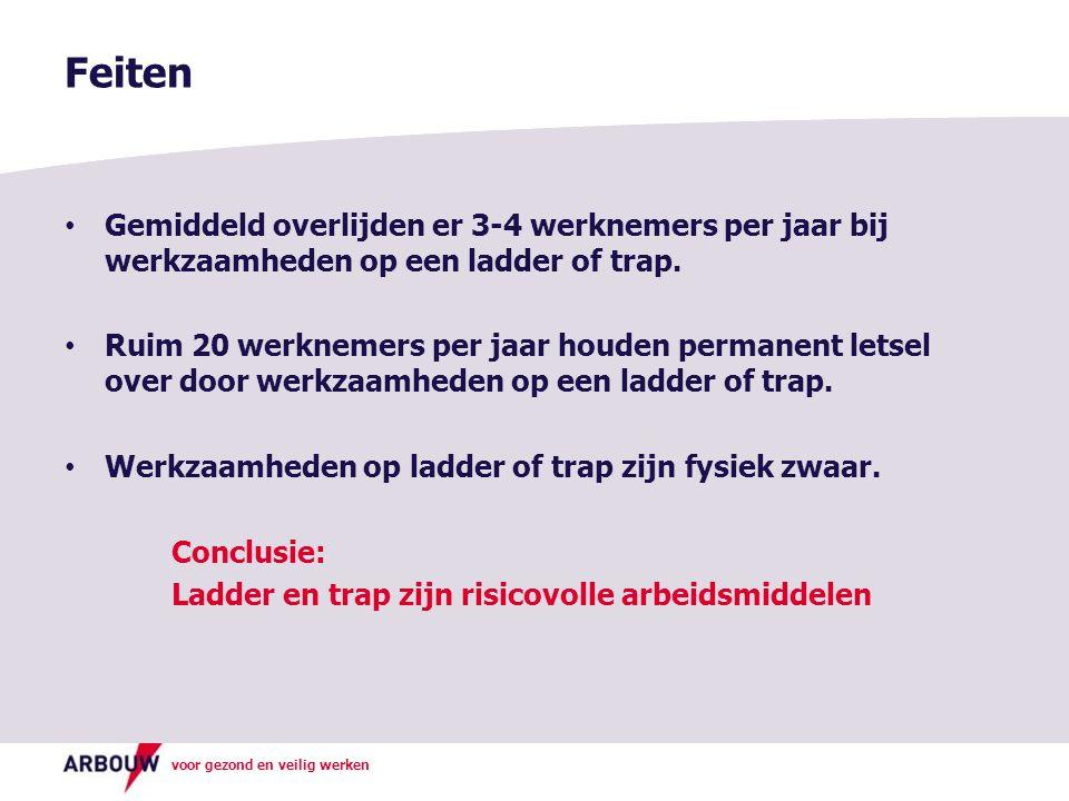 voor gezond en veilig werken Gemiddeld overlijden er 3-4 werknemers per jaar bij werkzaamheden op een ladder of trap.